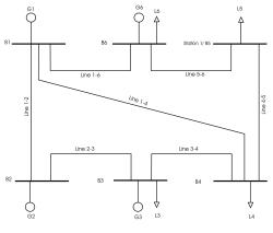 پروژه  دانلود پروژه پروژه پخش بار پروژه اتصال كوتاه محاسبات پخش بار محاسبات اتصال كوتاه نرم افزار Power Factory DIgSLIENT Power Factory DIgSLIENT